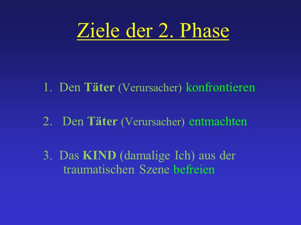 Ziele der 2. Phase 1. Den Täter (Verursacher) konfrontieren