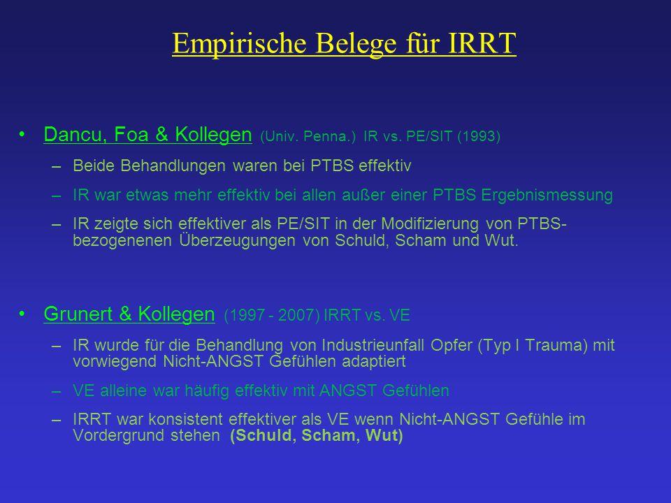 Empirische Belege für IRRT