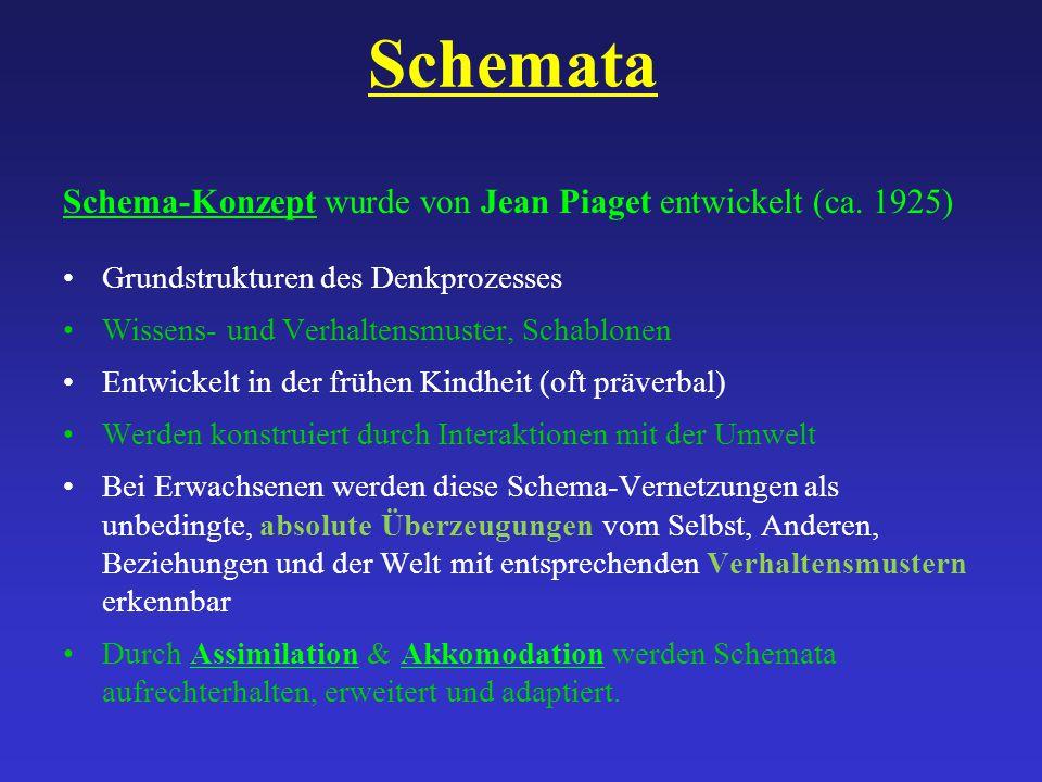 Schemata Schema-Konzept wurde von Jean Piaget entwickelt (ca. 1925)