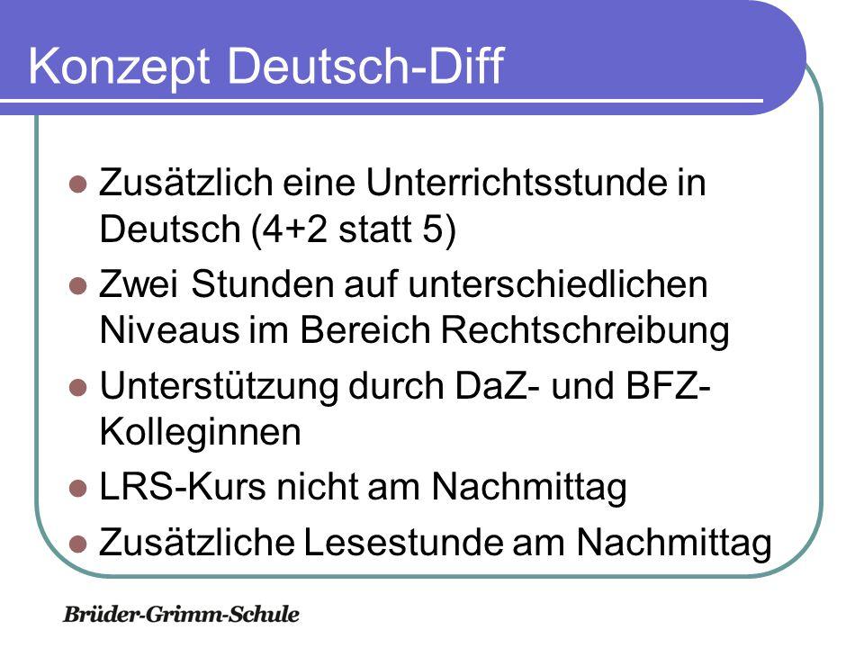 Konzept Deutsch-Diff Zusätzlich eine Unterrichtsstunde in Deutsch (4+2 statt 5)