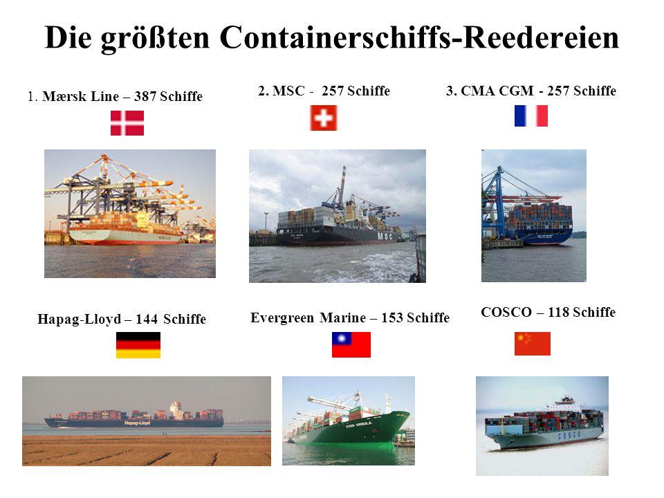 Die größten Containerschiffs-Reedereien