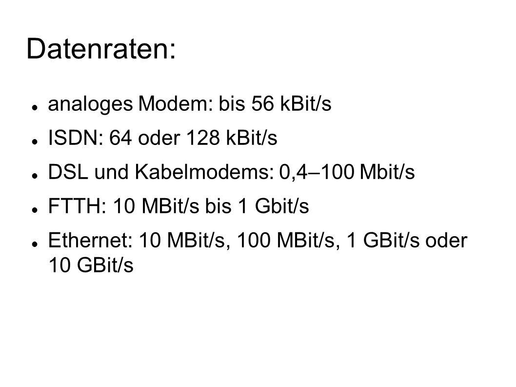 Datenraten: analoges Modem: bis 56 kBit/s ISDN: 64 oder 128 kBit/s