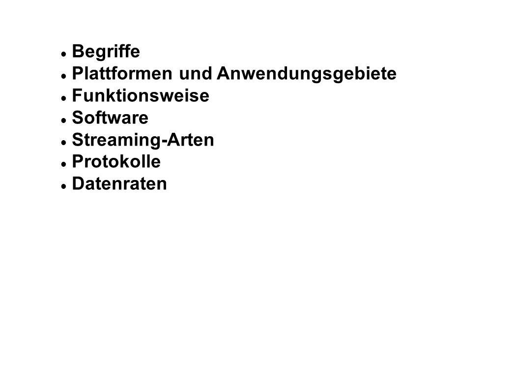 Begriffe Plattformen und Anwendungsgebiete. Funktionsweise. Software. Streaming-Arten. Protokolle.