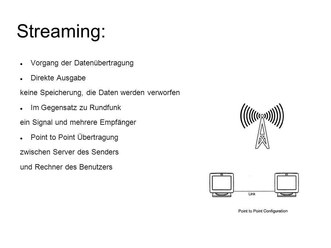 Streaming: Vorgang der Datenübertragung Direkte Ausgabe