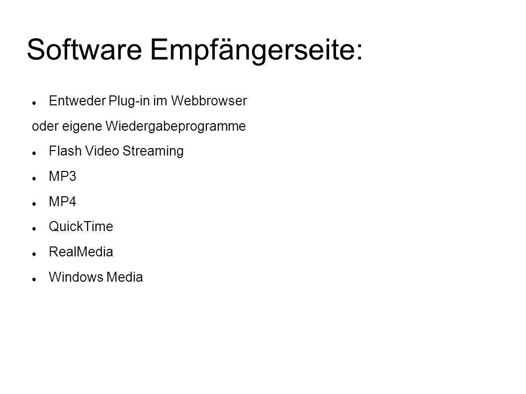 Software Empfängerseite: