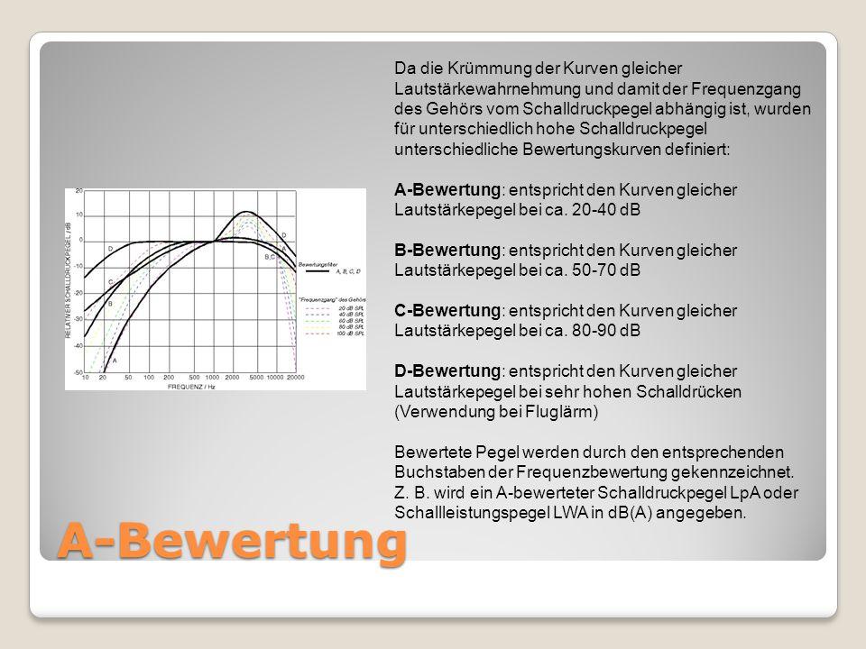 Da die Krümmung der Kurven gleicher Lautstärkewahrnehmung und damit der Frequenzgang des Gehörs vom Schalldruckpegel abhängig ist, wurden für unterschiedlich hohe Schalldruckpegel unterschiedliche Bewertungskurven definiert: