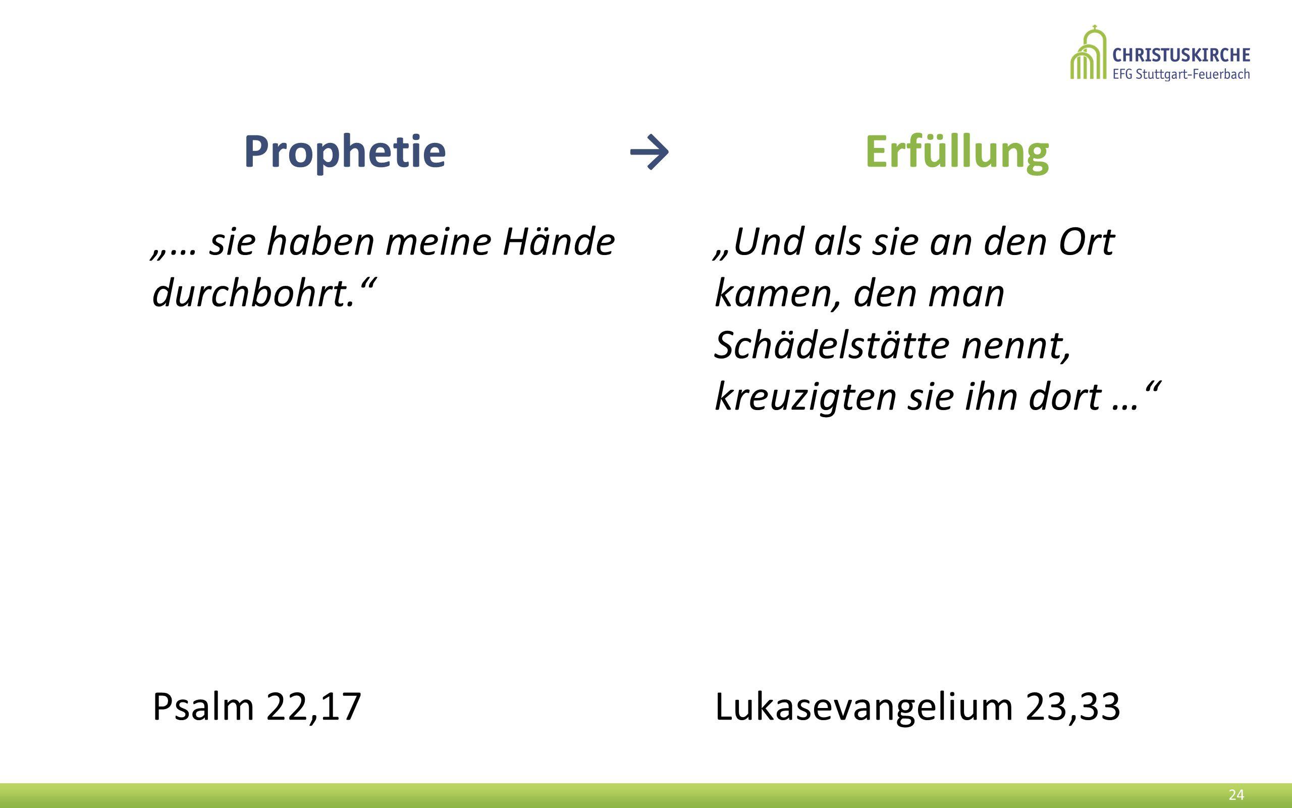 """Prophetie → Erfüllung """"… sie haben meine Hände durchbohrt."""
