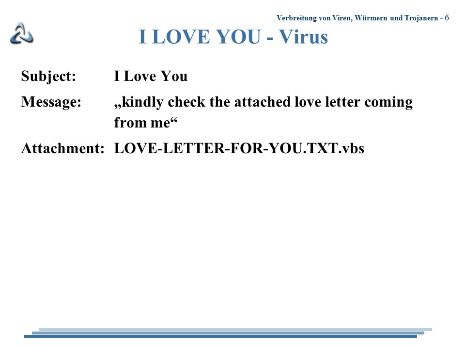 I LOVE YOU - Virus Subject: I Love You