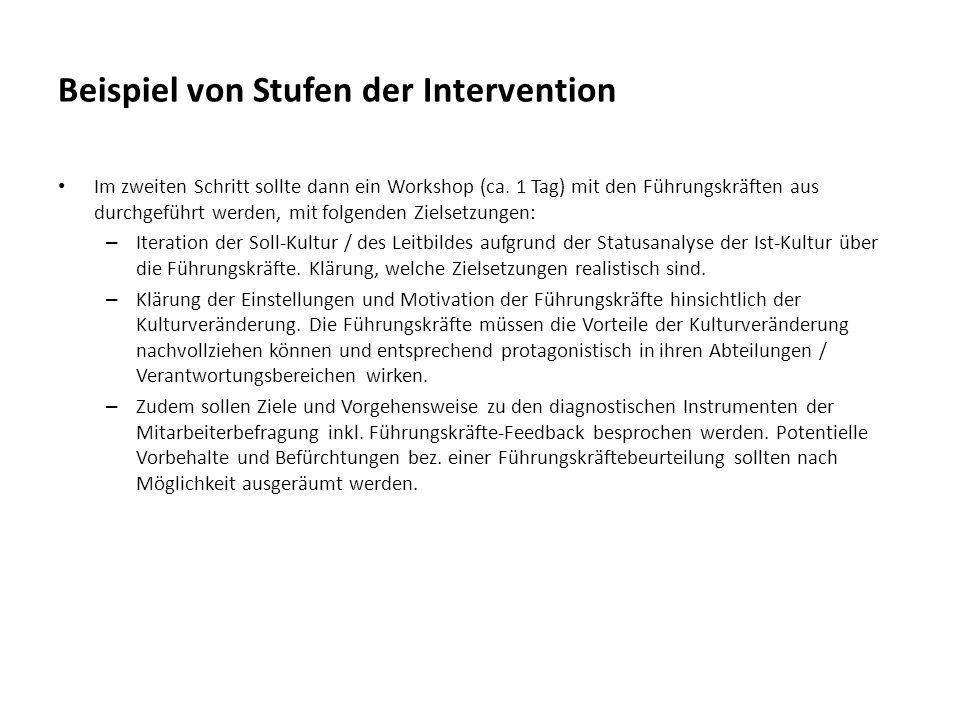 Beispiel von Stufen der Intervention