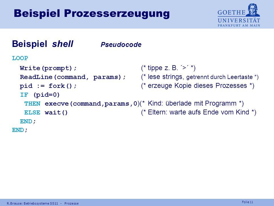 Beispiel Prozesserzeugung