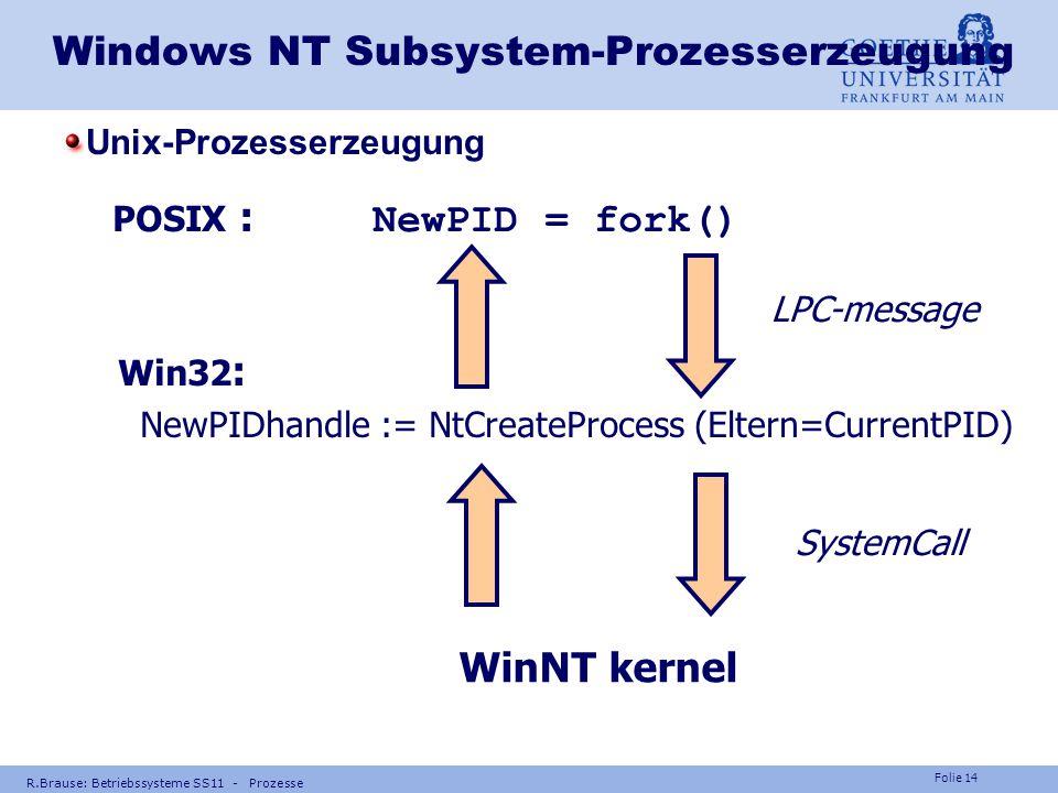 Windows NT Subsystem-Prozesserzeugung