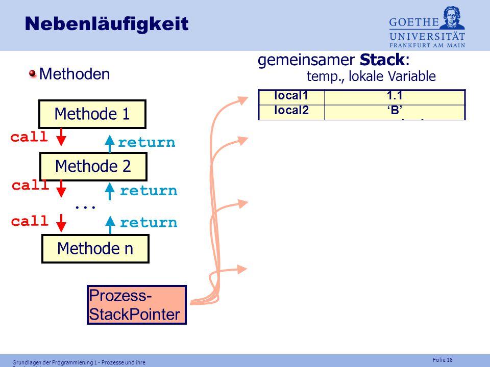  Nebenläufigkeit gemeinsamer Stack: temp., lokale Variable Methoden