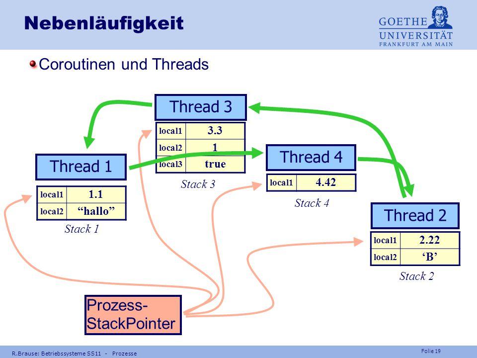 Nebenläufigkeit Coroutinen und Threads Thread 3 Thread 4 Thread 1