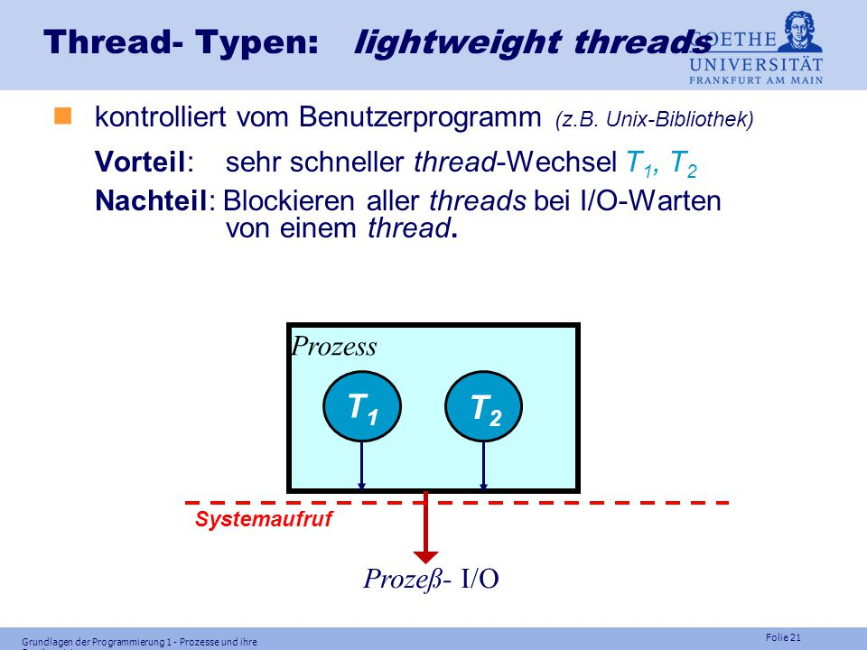 Thread- Typen: lightweight threads