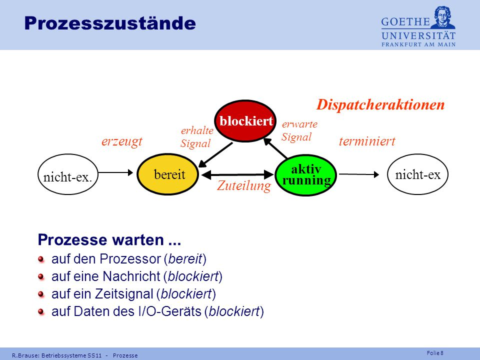 Prozesszustände Dispatcheraktionen Prozesse warten ... blockiert i