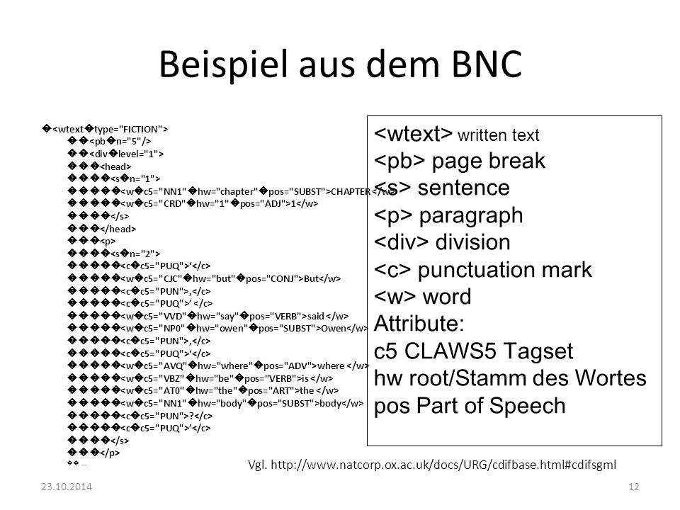 Beispiel aus dem BNC <wtext> written text <pb> page break