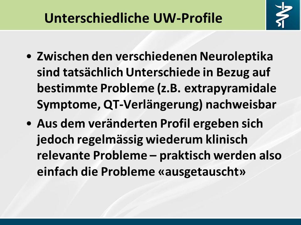 Unterschiedliche UW-Profile
