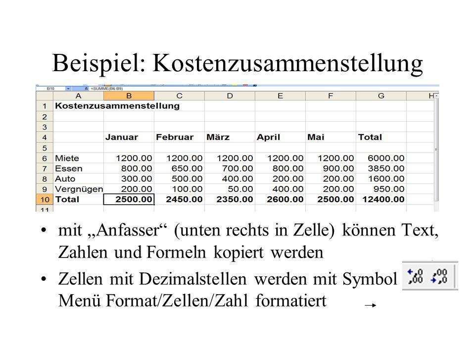 Beispiel: Kostenzusammenstellung