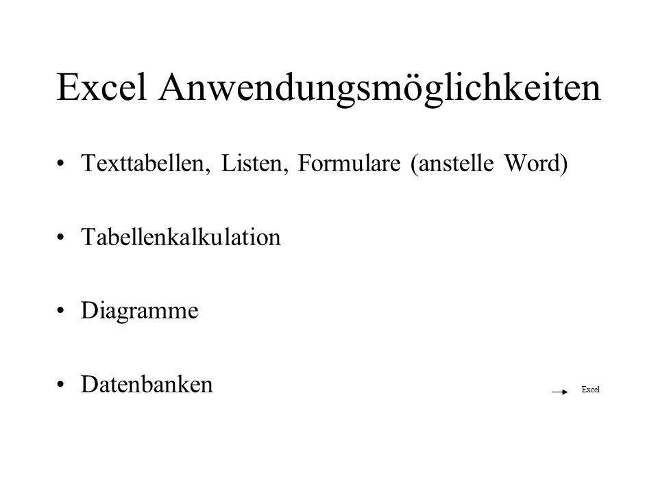 Excel Anwendungsmöglichkeiten