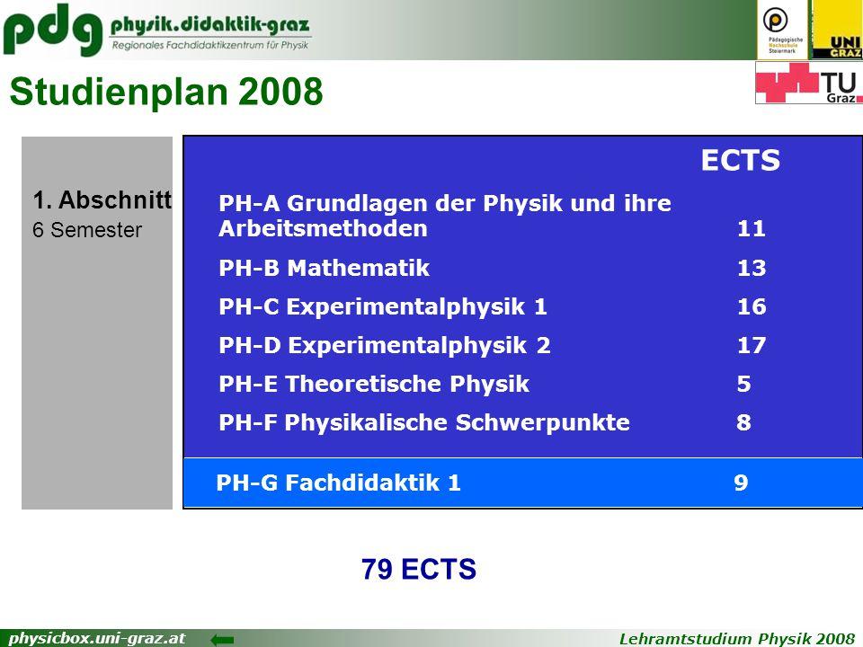 Studienplan 2008 ECTS 79 ECTS 1. Abschnitt
