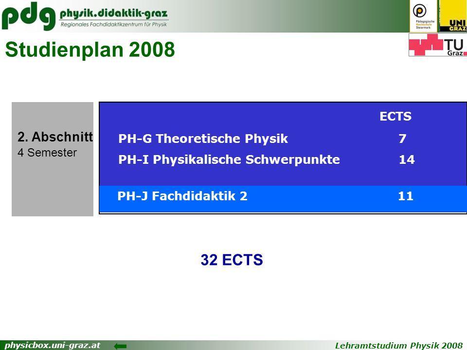 Studienplan 2008 ECTS 32 ECTS 2. Abschnitt PH-G Theoretische Physik 7