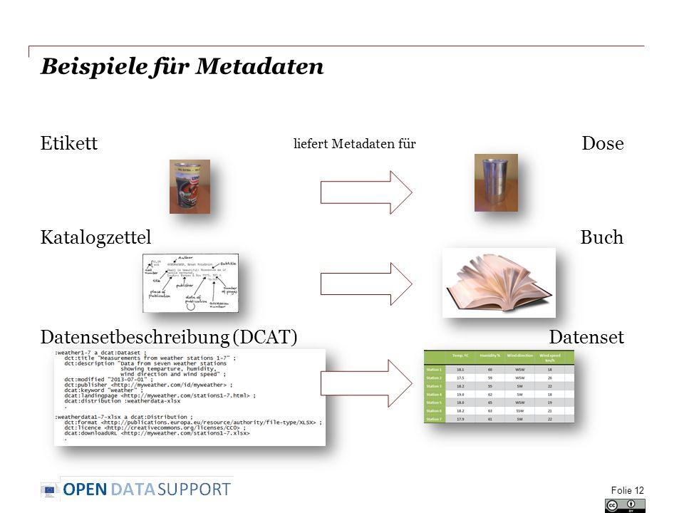 Beispiele für Metadaten