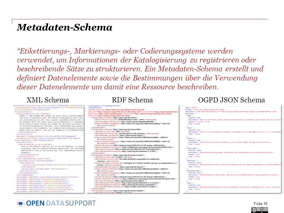 Metadaten-Schema