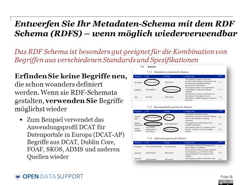 Entwerfen Sie Ihr Metadaten-Schema mit dem RDF Schema (RDFS) – wenn möglich wiederverwendbar