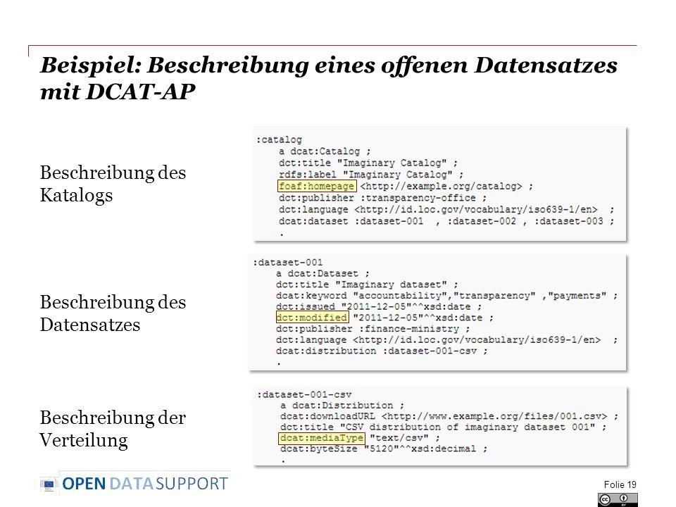 Beispiel: Beschreibung eines offenen Datensatzes mit DCAT-AP