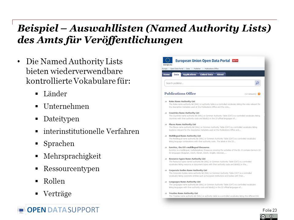 Beispiel – Auswahllisten (Named Authority Lists) des Amts für Veröffentlichungen