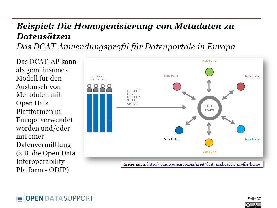 Beispiel: Die Homogenisierung von Metadaten zu Datensätzen Das DCAT Anwendungsprofil für Datenportale in Europa