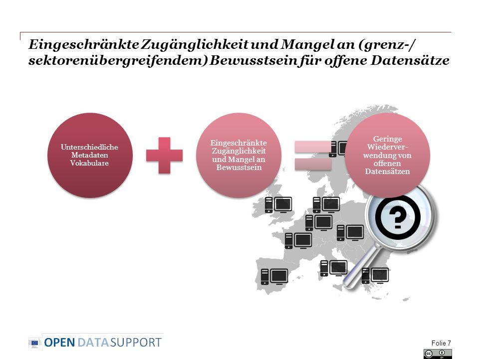 Eingeschränkte Zugänglichkeit und Mangel an (grenz-/ sektorenübergreifendem) Bewusstsein für offene Datensätze
