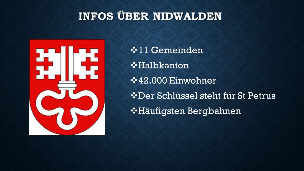 Infos über Nidwalden 11 Gemeinden Halbkanton 42.000 Einwohner