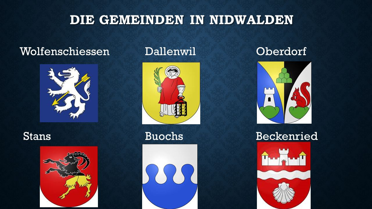 Die Gemeinden in Nidwalden