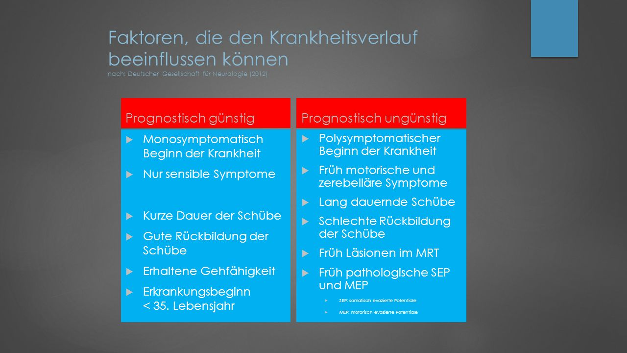 Faktoren, die den Krankheitsverlauf beeinflussen können nach: Deutscher Gesellschaft für Neurologie (2012)