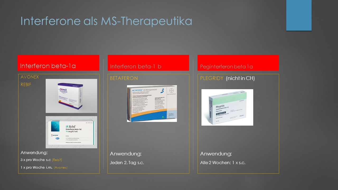 Interferone als MS-Therapeutika