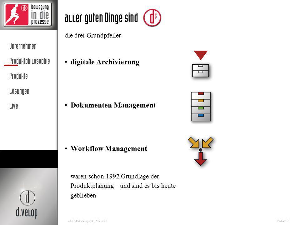 aller guten Dinge sind digitale Archivierung Dokumenten Management