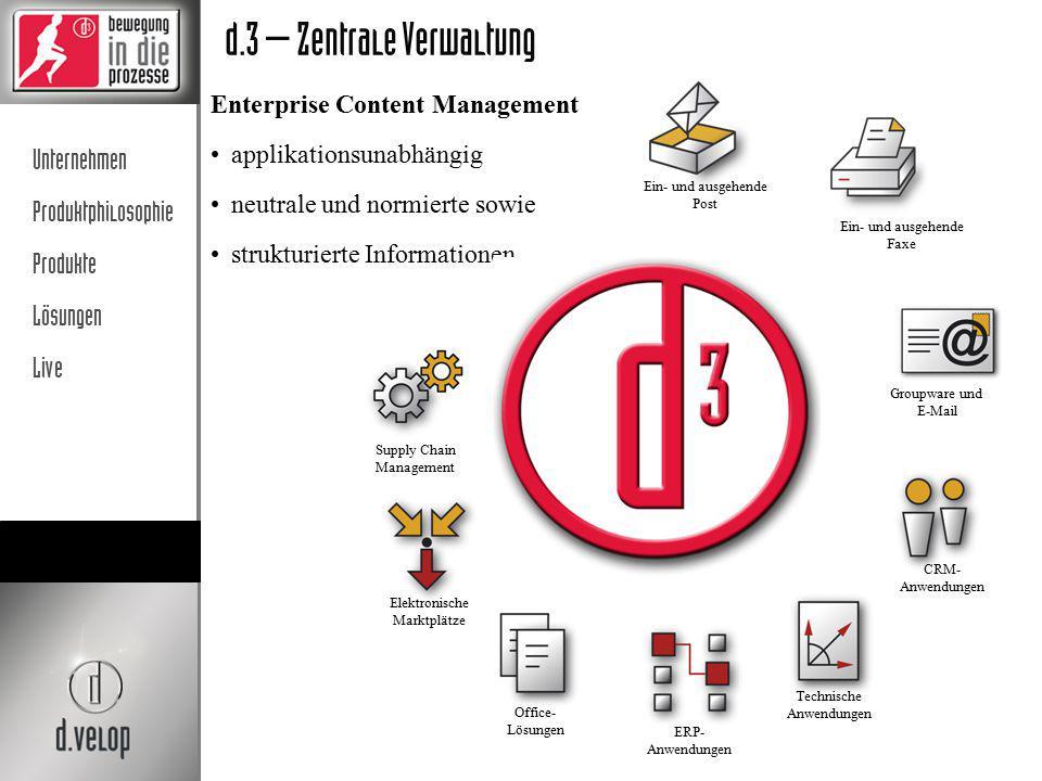 d.3 – Zentrale Verwaltung