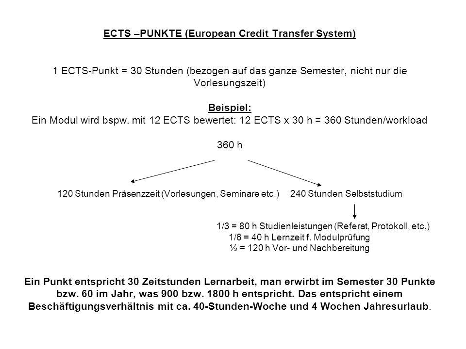 ECTS –PUNKTE (European Credit Transfer System) 1 ECTS-Punkt = 30 Stunden (bezogen auf das ganze Semester, nicht nur die Vorlesungszeit) Beispiel: Ein Modul wird bspw.