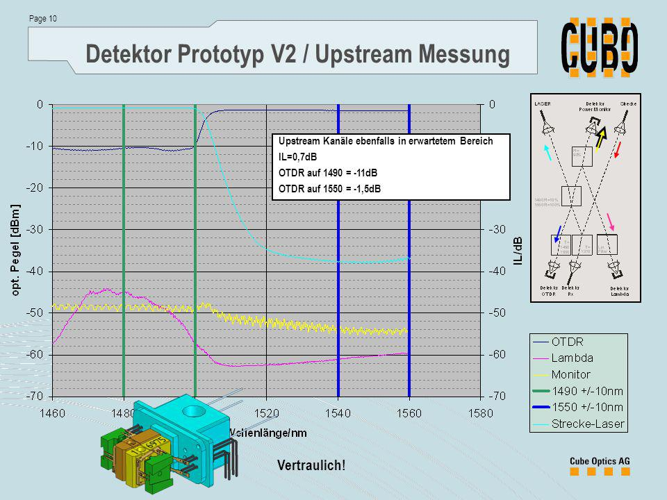 Detektor Prototyp V2 / Upstream Messung