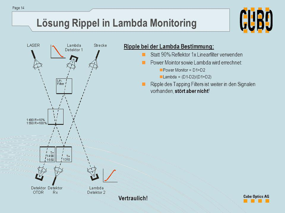 Lösung Rippel in Lambda Monitoring