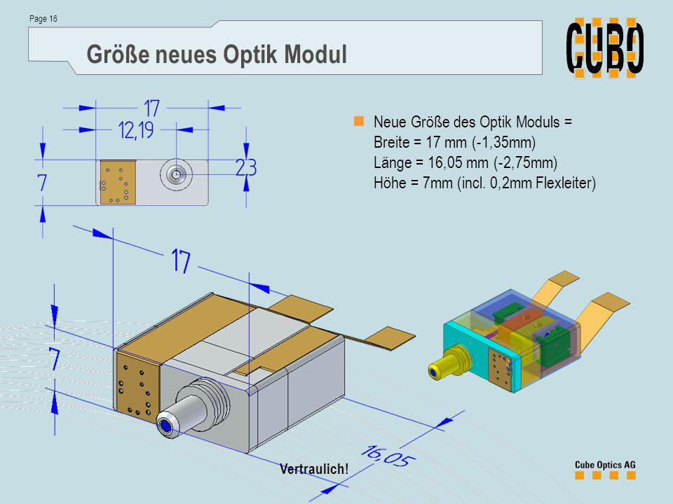 Größe neues Optik Modul