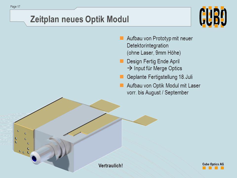 Zeitplan neues Optik Modul