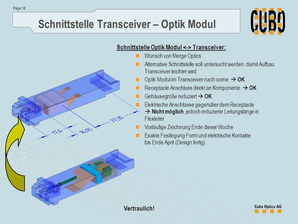 Schnittstelle Transceiver – Optik Modul