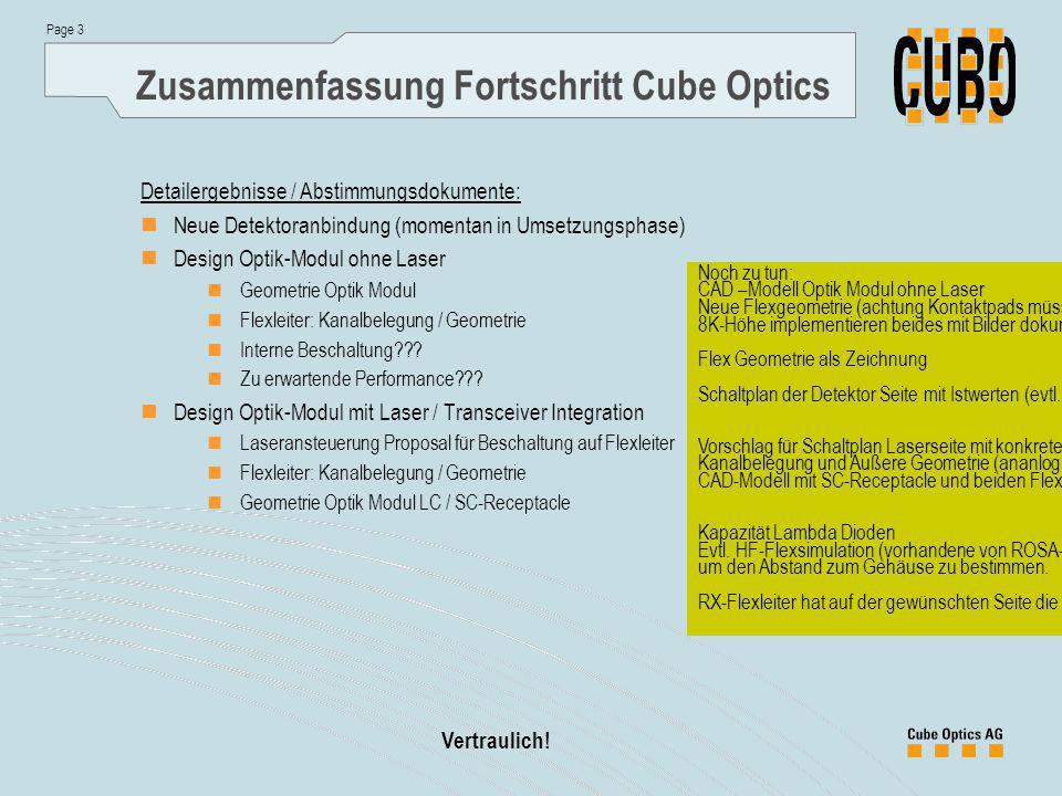 Zusammenfassung Fortschritt Cube Optics