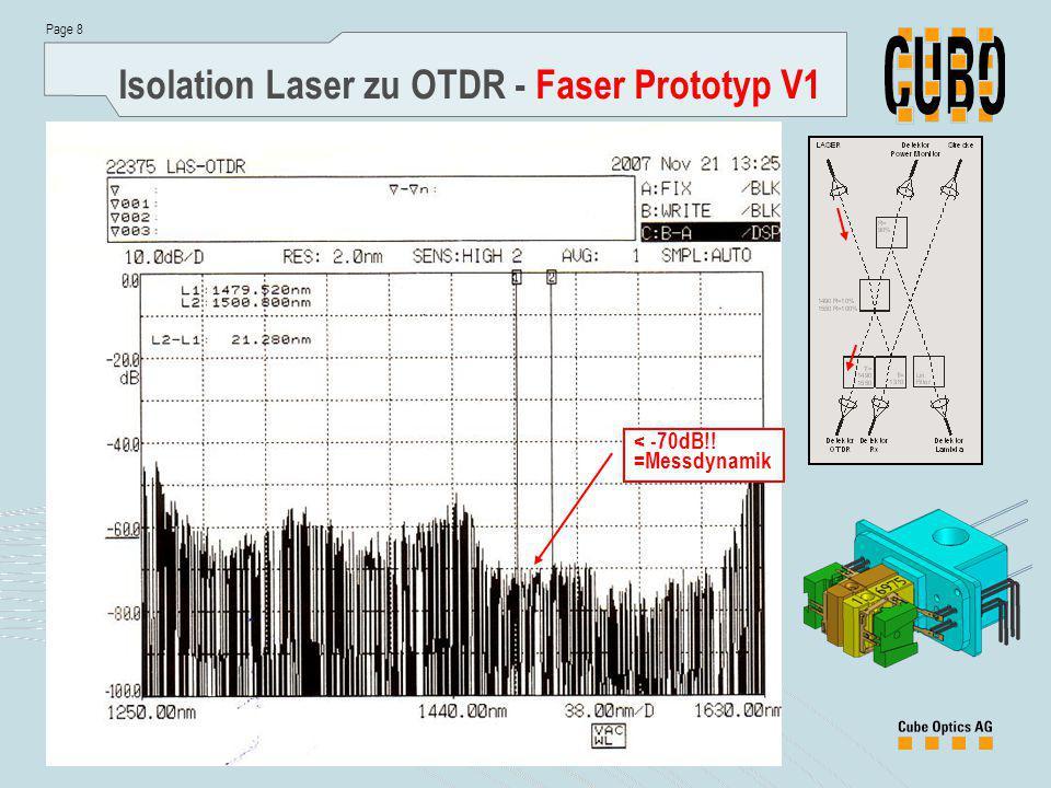 Isolation Laser zu OTDR - Faser Prototyp V1