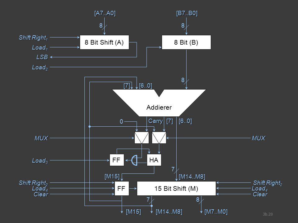 Vorlesung Rechnerstrukturen