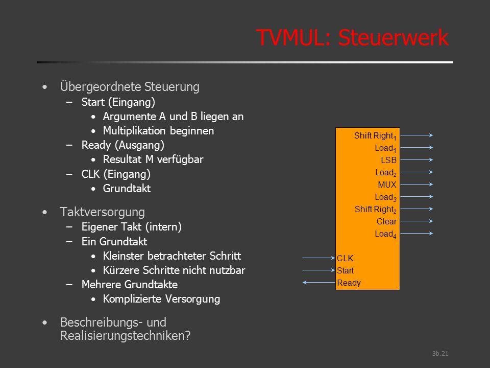 TVMUL: Steuerwerk Übergeordnete Steuerung Taktversorgung