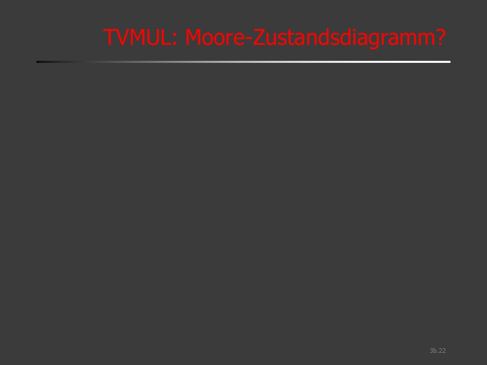 TVMUL: Moore-Zustandsdiagramm