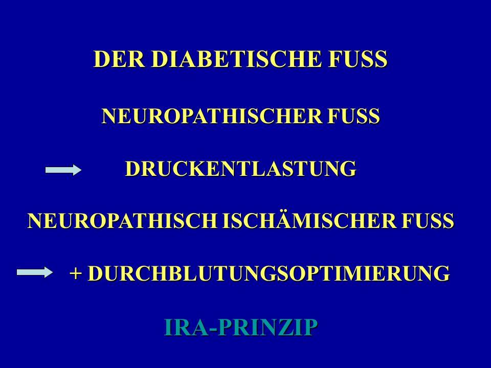 NEUROPATHISCH ISCHÄMISCHER FUSS + DURCHBLUTUNGSOPTIMIERUNG